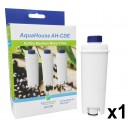 Water Filter Compatible with Delonghi DLSC 002 SER3017 Coffee Machine