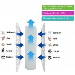 "10"" Sediment water filter cartridge particulate filter"