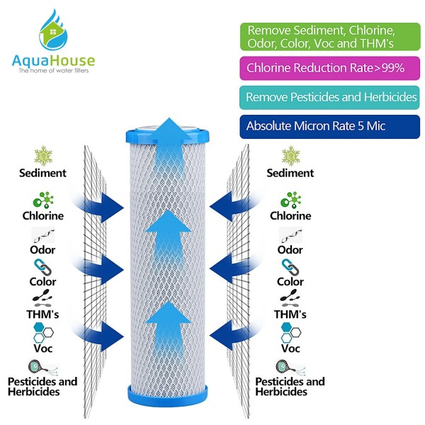 10 Quot Carbon Block Filter For Drinking Water Up To 99