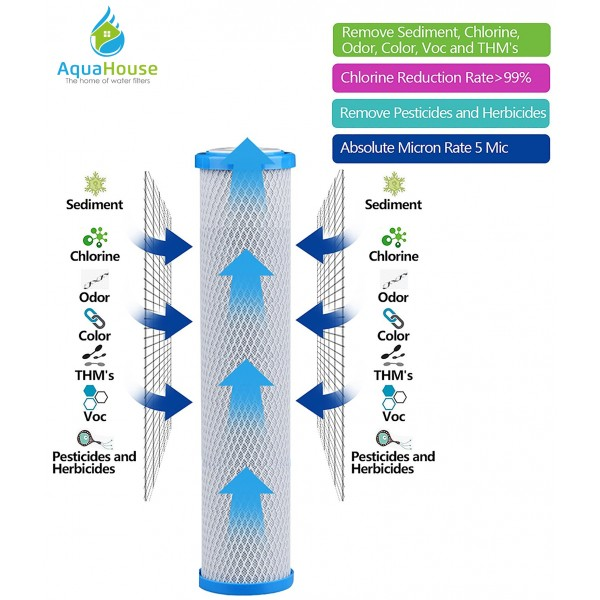 20 Quot Carbon Block Water Filter Cartridge Cto 5 Micron